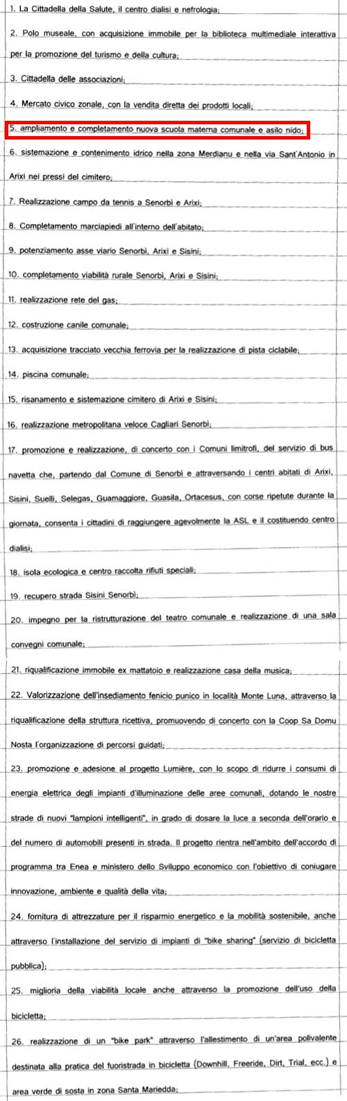 Lista