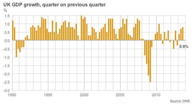 PIL Regno Unito dagli anni 90 ad oggi